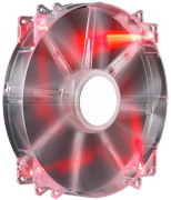 Cooler Master MegaFlow 200 LED Silent Fan specifications and price in Egypt
